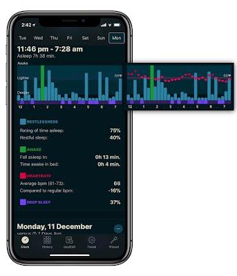 AutoSleep Sleep Graph
