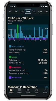 AutoSleep Analysis Graph