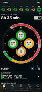 Sleep rings on clock