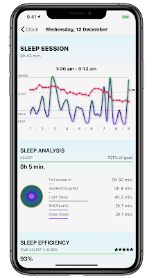 Sleep Session Analysis
