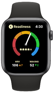 Watch Readiness