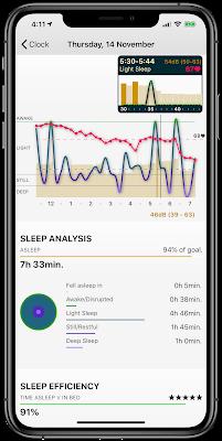 Sleep graph with environmental noise